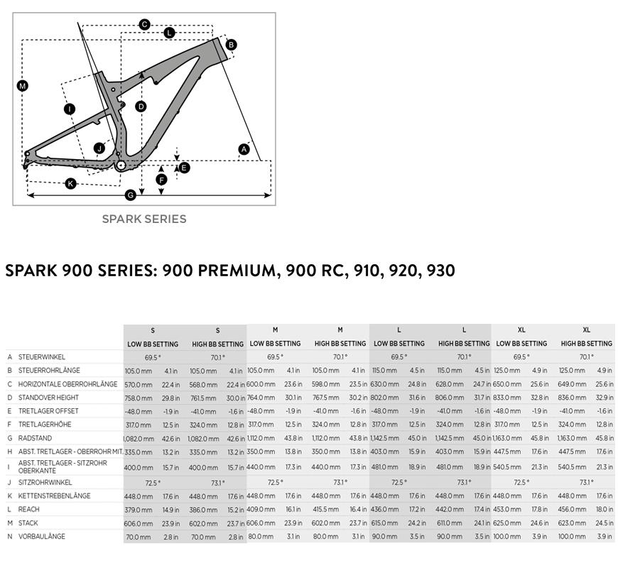 Geometriedaten Spark 900