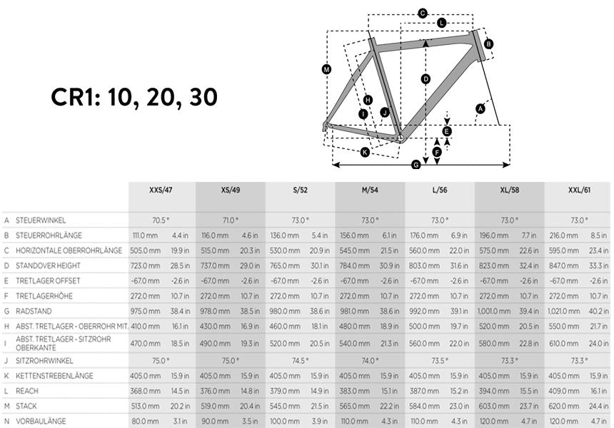 Geometrie CR1