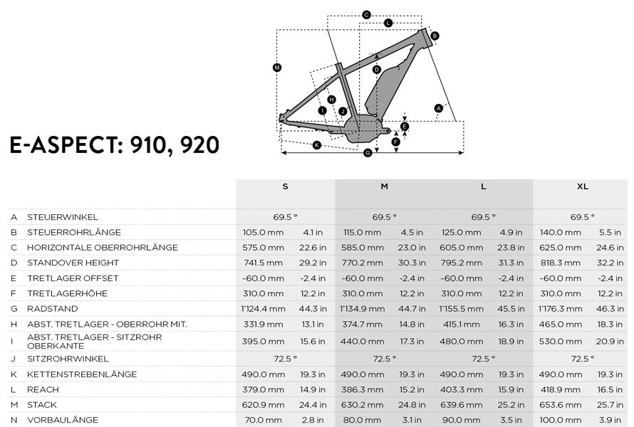 Geometrie Aspect 900
